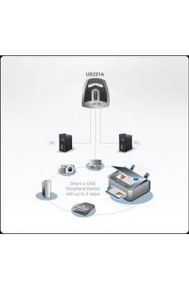 Conmutador USB2.0 ATEN 2PCs a 1 Dispositivo