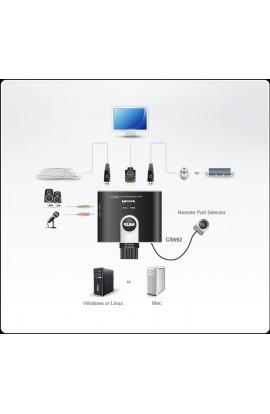 Conmutador KVM autoswitch 2PCs a 1Psto HDMI+USB+audio