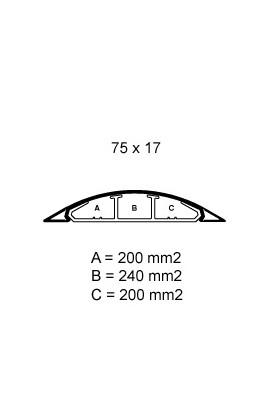 Canaleta de suelo IBOCO 75x17mm Gris RAL7030 tramos de 2mts