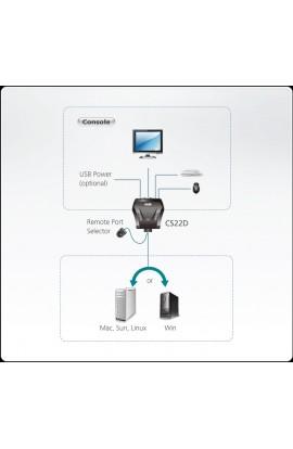 Conmutador KVM ATEN 2PCs a 1Psto DVI+USB Compacto