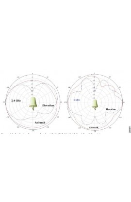 Antena Cisco Aironet 2,4/5Ghz Omnidireccional 4dBi 4xRPTNC