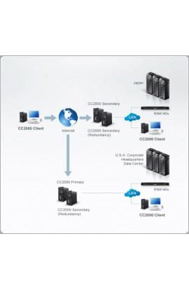 Software administración ATEN conf. Extralite 1primario+64nod