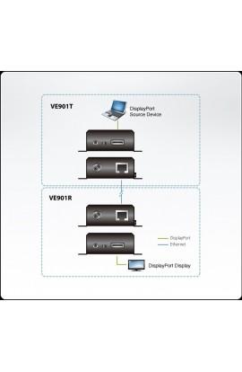 Amplificador DisplayPort ATEN HDBaseT-Lite 4K 40/1080p 70mts