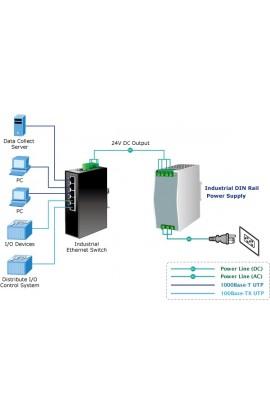 Fuente alimentación Carril-DIN 100-240VAC - 48V, 120W.