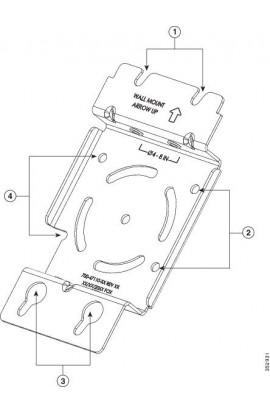 Kit de montaje Advanced para Aironet AP1570 series