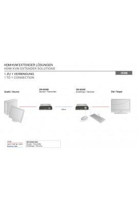 Amplificador Extensor KVM HDMI+USB2.0 100mts T+R