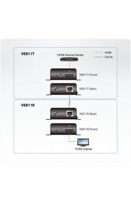 Amplificador HDMI ATEN UTP Clase A 4K 100Mts T+R(1 cable)