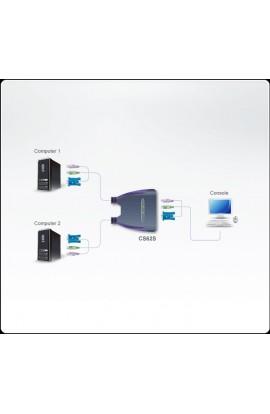 Conmutador KVM autoswitch 2PCs a 1Psto trabajo PS2 Compacto