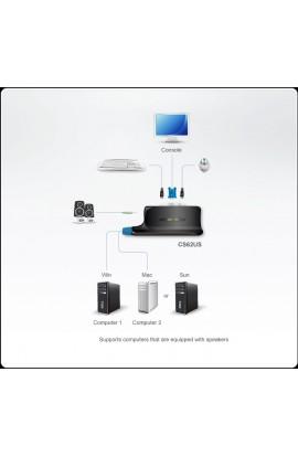 Conmutador KVM autoswitch 2PCs a 1Psto trabajo USB+audio