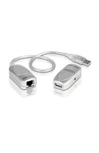 USB, PS/2 y Pto serie